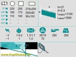 BASIC 270/60
