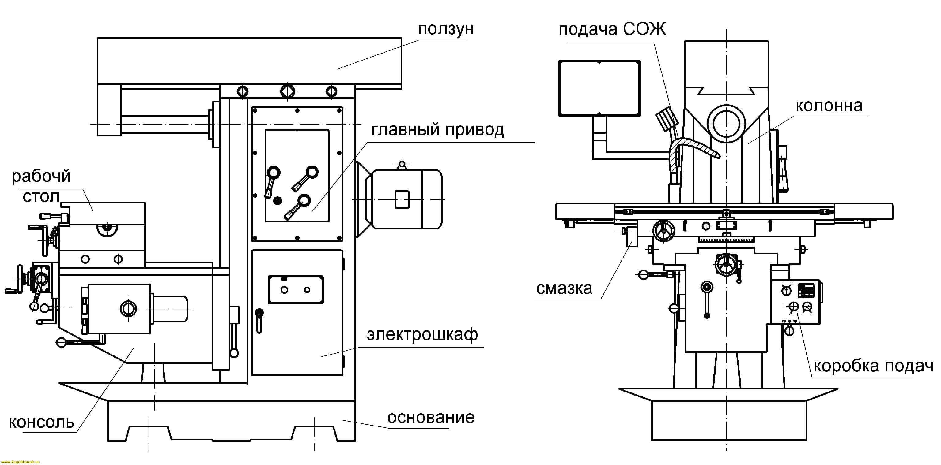 XW6136 с УЦИ