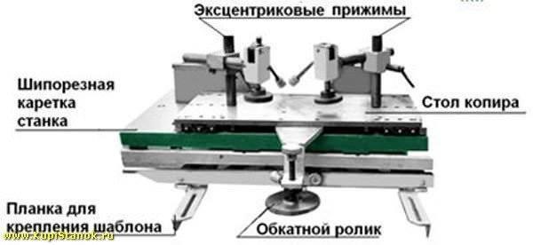 ФСШ-1А (К)