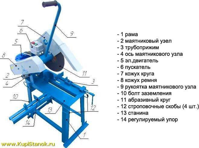 СОМ-400Б