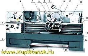SPF-1500PH с УЦИ